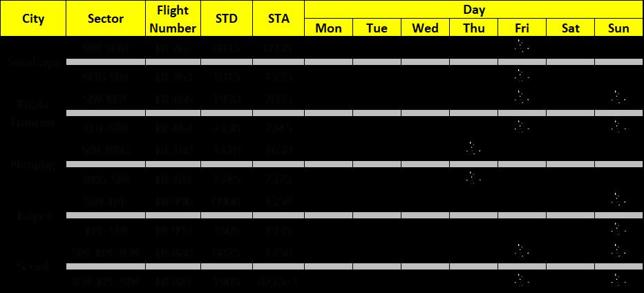 Lịch bay của Scoot trong tháng 08/2020